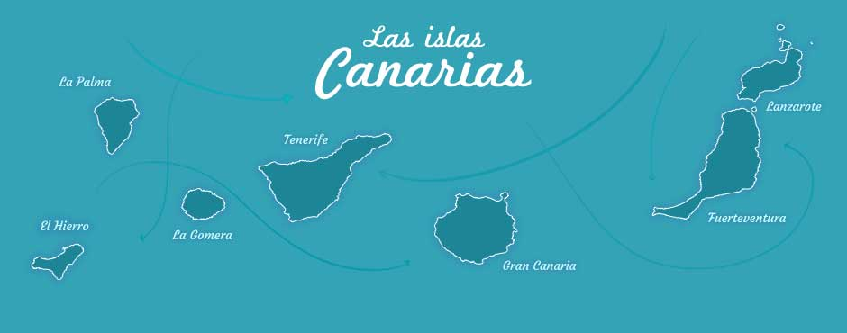 Image Article The Canary Islands, an ideal place to practice any sport